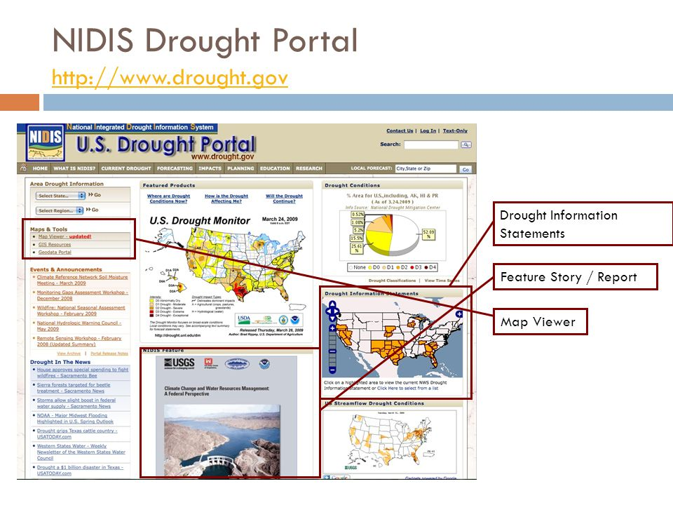 Drought Information Statements Feature Story / Report Map Viewer NIDIS Drought Portal http://www.drought.gov http://www.drought.gov