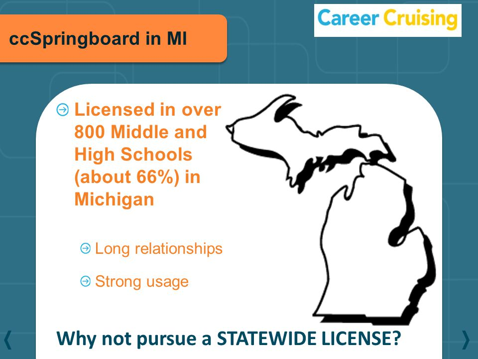 ccSpringboard in MI Licensed in over 800 Middle and High Schools (about 66%) in Michigan Long relationships Strong usage Why not pursue a STATEWIDE LICENSE?