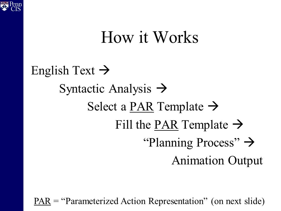 How it Works English Text  Syntactic Analysis  Select a PAR Template  Fill the PAR Template  Planning Process  Animation Output PAR = Parameterized Action Representation (on next slide)