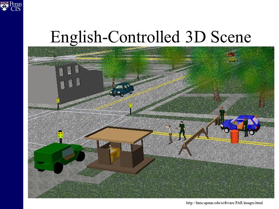 English-Controlled 3D Scene http://hms.upenn.edu/software/PAR/images.html