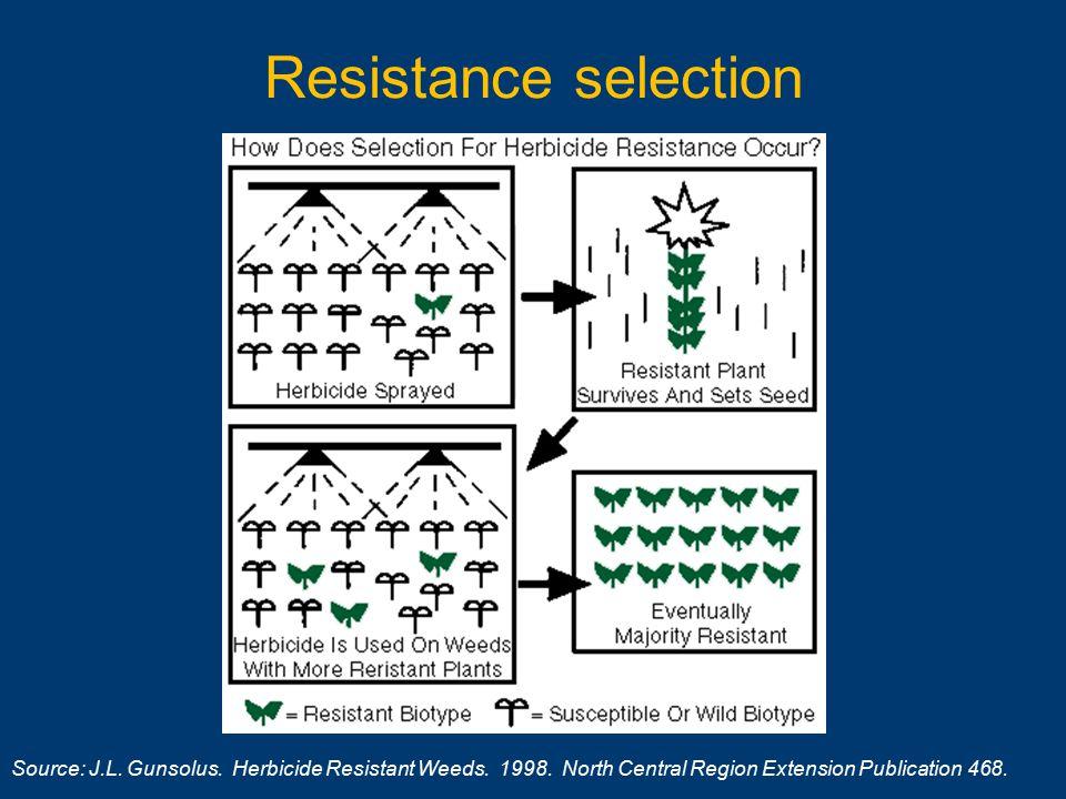 Resistance selection Source: J.L. Gunsolus. Herbicide Resistant Weeds. 1998. North Central Region Extension Publication 468.