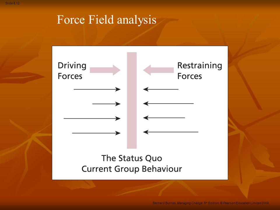Slide 8.12 Bernard Burnes, Managing Change, 5 th Edition, © Pearson Education Limited 2009 Force Field analysis