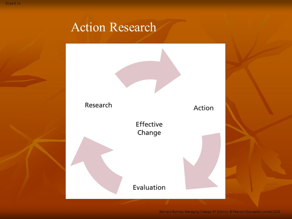 Slide 8.14 Bernard Burnes, Managing Change, 5 th Edition, © Pearson Education Limited 2009 Action Research