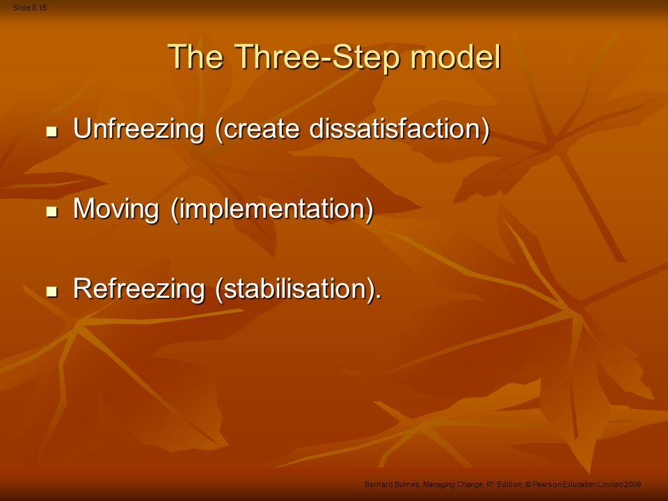 Slide 8.15 Bernard Burnes, Managing Change, 5 th Edition, © Pearson Education Limited 2009 The Three-Step model Unfreezing (create dissatisfaction) Un
