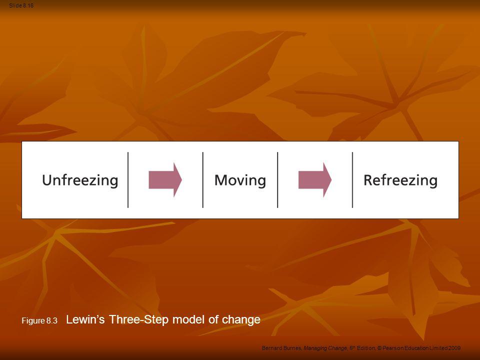Slide 8.16 Bernard Burnes, Managing Change, 5 th Edition, © Pearson Education Limited 2009 Figure 8.3 Lewin's Three-Step model of change