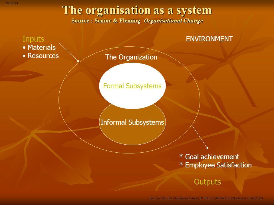 Slide 8.4 Bernard Burnes, Managing Change, 5 th Edition, © Pearson Education Limited 2009 The organisation as a system Source : Senior & Fleming Organ