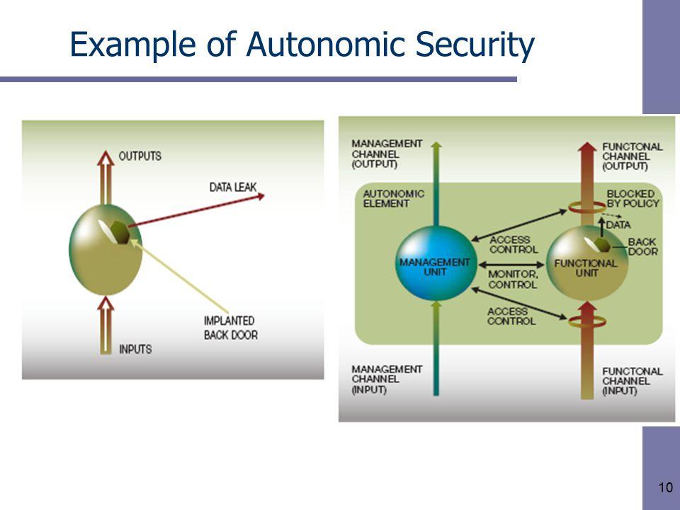 10 Example of Autonomic Security