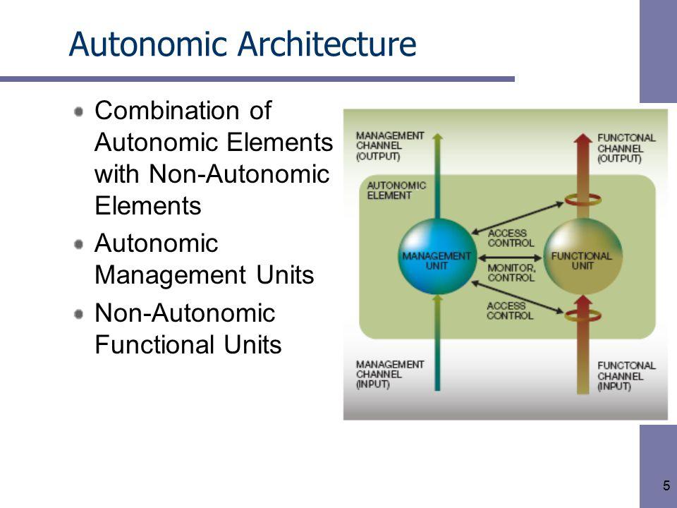 5 Autonomic Architecture Combination of Autonomic Elements with Non-Autonomic Elements Autonomic Management Units Non-Autonomic Functional Units