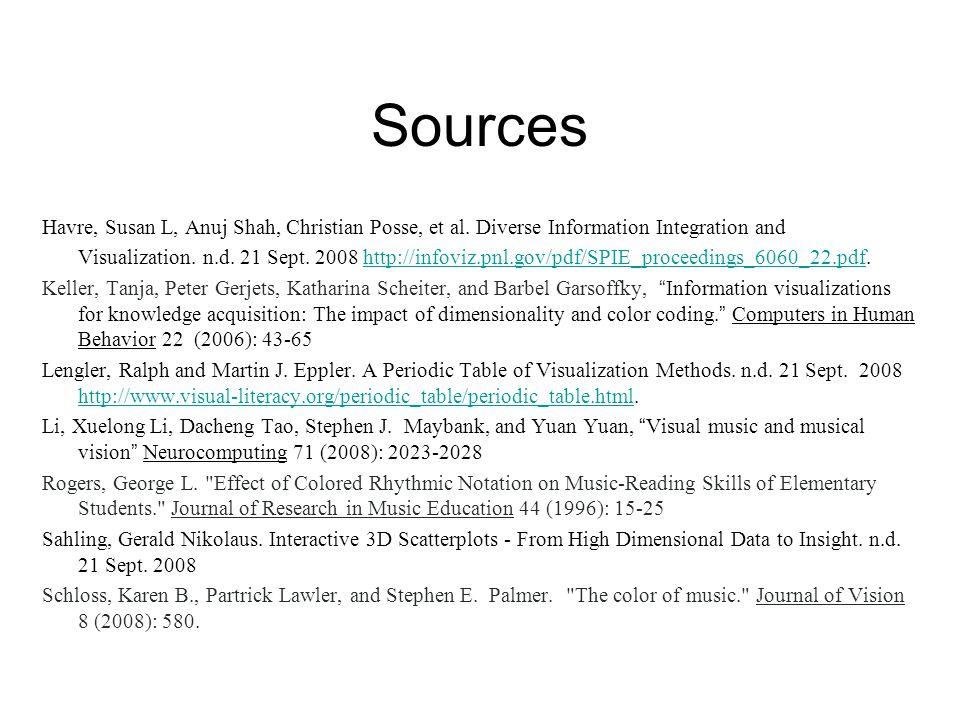 Sources Havre, Susan L, Anuj Shah, Christian Posse, et al. Diverse Information Integration and Visualization. n.d. 21 Sept. 2008 http://infoviz.pnl.go