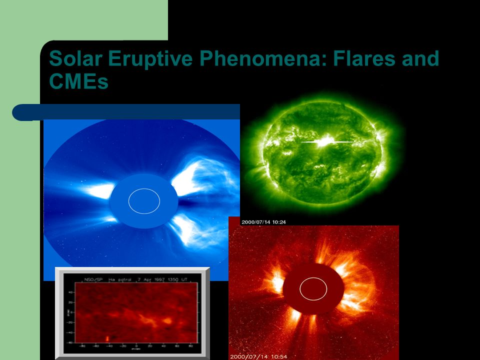Solar Eruptive Phenomena: Flares and CMEs