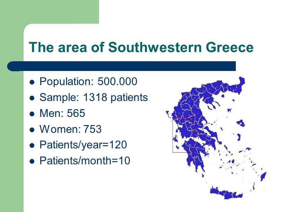 The area of Southwestern Greece Population: 500.000 Sample: 1318 patients Men: 565 Women: 753 Patients/year=120 Patients/month=10