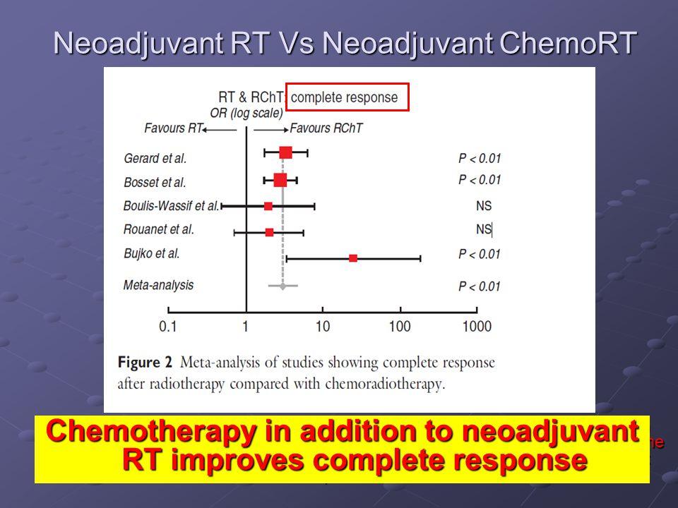 Neoadjuvant RT Vs Neoadjuvant ChemoRT Ceelen WP, Van Nieuwenhove Y, Fierens K.
