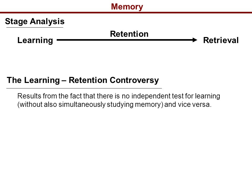 Memory Stage Analysis Learning Retrieval Retention The Learning – Retention Controversy Results from the fact that there is no independent test for le