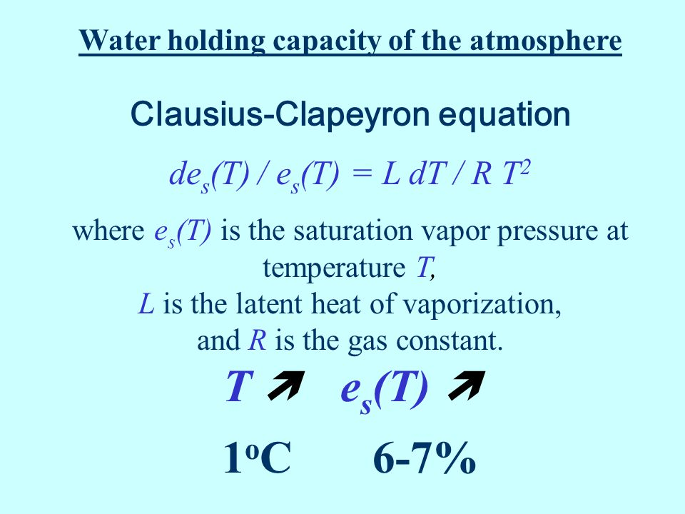 Water holding capacity of the atmosphere Clausius-Clapeyron equation de s (T) / e s (T) = L dT / R T 2 where e s (T) is the saturation vapor pressure at temperature T, L is the latent heat of vaporization, and R is the gas constant.