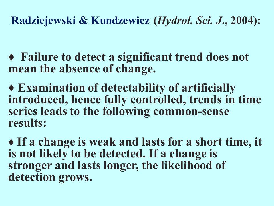 Radziejewski & Kundzewicz (Hydrol. Sci.