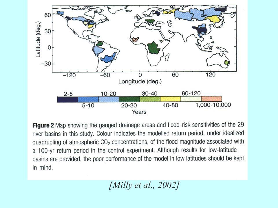 [Milly et al., 2002]