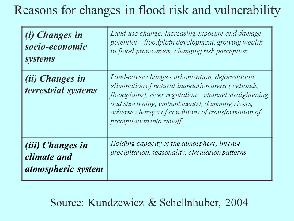 Flood protection and management strategies modify either flood waters, or susceptibility to flood damage and impact of flooding.