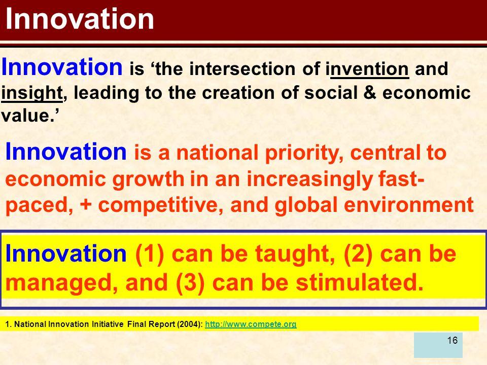 16 Innovation 1.