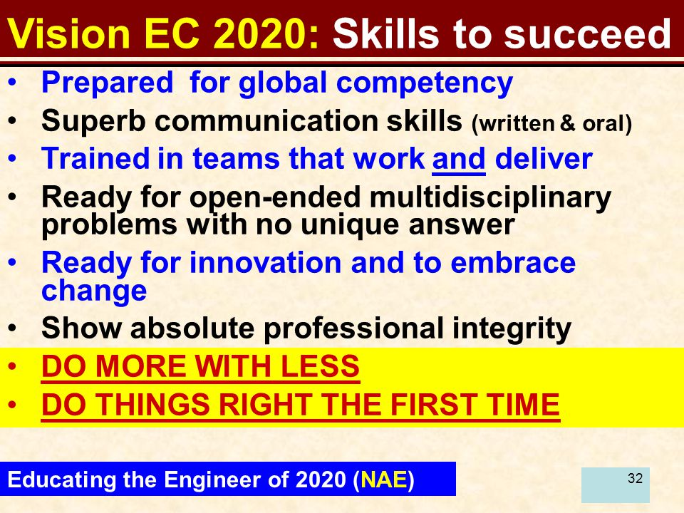 32 Vision EC 2020: Skills to succeed Educating the Engineer of 2020 (NAE) Prepared for global competency Superb communication skills (written & oral) Trained in teams that work and deliver Ready for open-ended multidisciplinary problems with no unique answer Ready for innovation and to embrace change Show absolute professional integrity DO MORE WITH LESS DO THINGS RIGHT THE FIRST TIME