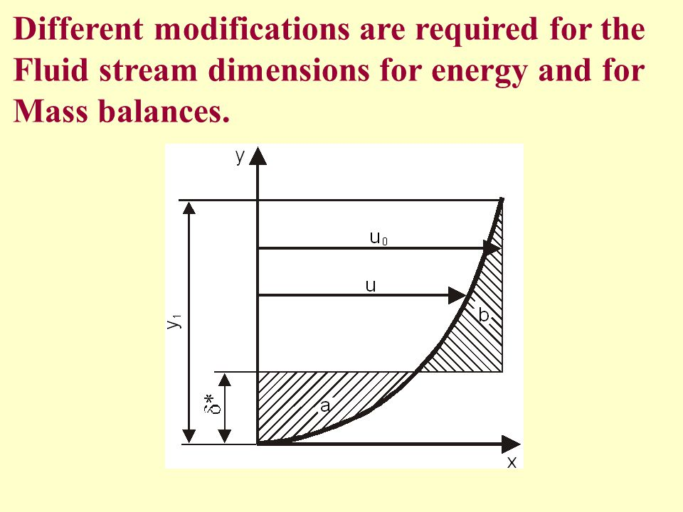 Different modifications are required for the Fluid stream dimensions for energy and for Mass balances.