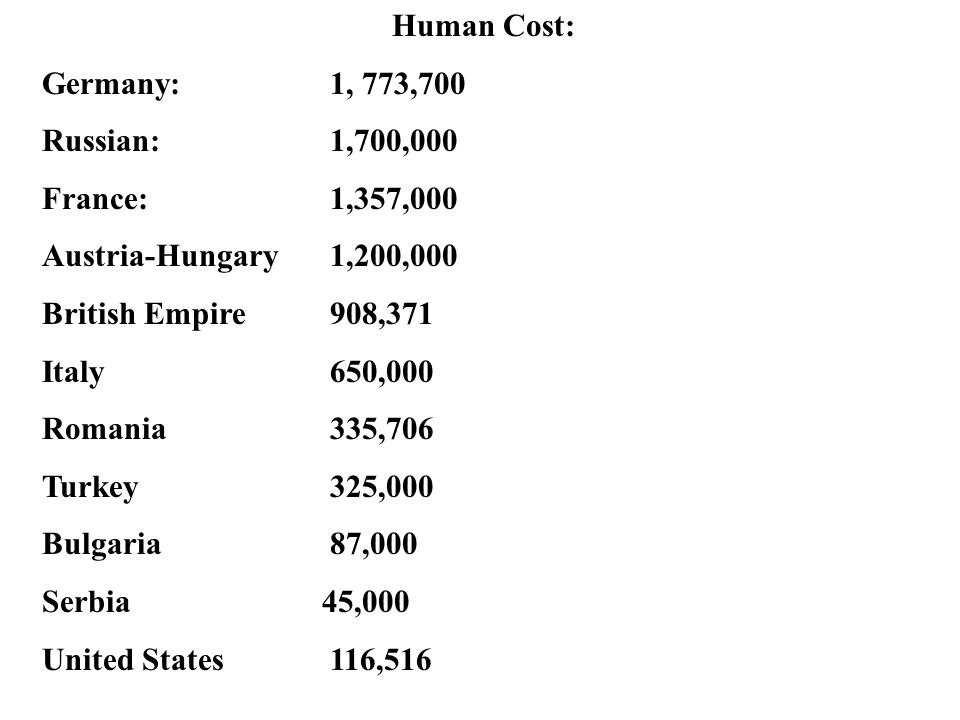 Human Cost: Germany:1, 773,700 Russian:1,700,000 France:1,357,000 Austria-Hungary1,200,000 British Empire908,371 Italy650,000 Romania335,706 Turkey325,000 Bulgaria87,000 Serbia 45,000 United States 116,516