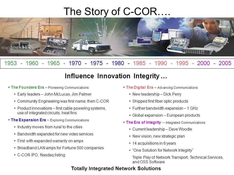 5/3/201513 C-COR Strategic Direction Leading the Profitable Transition to the IP Era...