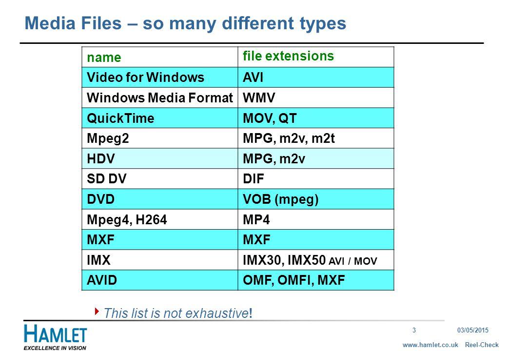 303/05/2015 Reel-Checkwww.hamlet.co.uk Media Files – so many different types name file extensions Video for WindowsAVI Windows Media FormatWMV QuickTimeMOV, QT Mpeg2MPG, m2v, m2t HDVMPG, m2v SD DVDIF DVDVOB (mpeg) Mpeg4, H264MP4 MXF IMXIMX30, IMX50 AVI / MOV AVIDOMF, OMFI, MXF  This list is not exhaustive!