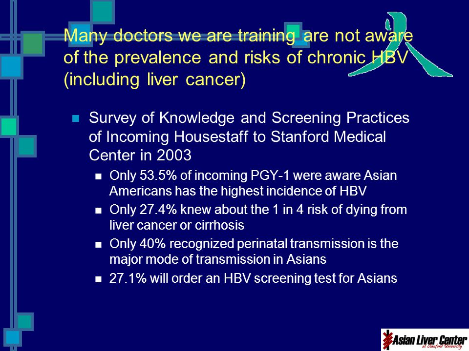 Many doctors we are training are not aware of the prevalence and risks of chronic HBV (including liver cancer) Survey of Knowledge and Screening Pract