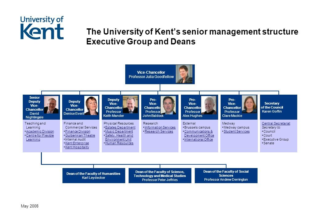 May 2008 The University of Kent's senior management structure Executive Group and Deans Finance and Commercial Services Finance Division Gulbenkian Theatre Internal Audit Kent Enterprise Kent Hospitality Central Secretariat Secretary to: Council Court Executive Group Senate External Brussels campus Communications & Development OfficeCommunications & Development Office International Office Medway Medway campus Student Services Research Information Services Research Services Physical Resources Estates Department Music Department Safety, Health and Environment UnitSafety, Health and Environment Unit Human Resources Teaching and Learning Academic Division Centre for Flexible LearningCentre for Flexible Learning