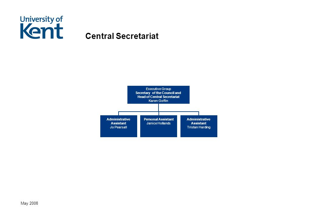 May 2008 Central Secretariat Executive Group Secretary of the Council and Head of Central Secretariat Karen Goffin Administrative Assistant Jo Pearsall Personal Assistant Janice Hollands Administrative Assistant Tristan Harding