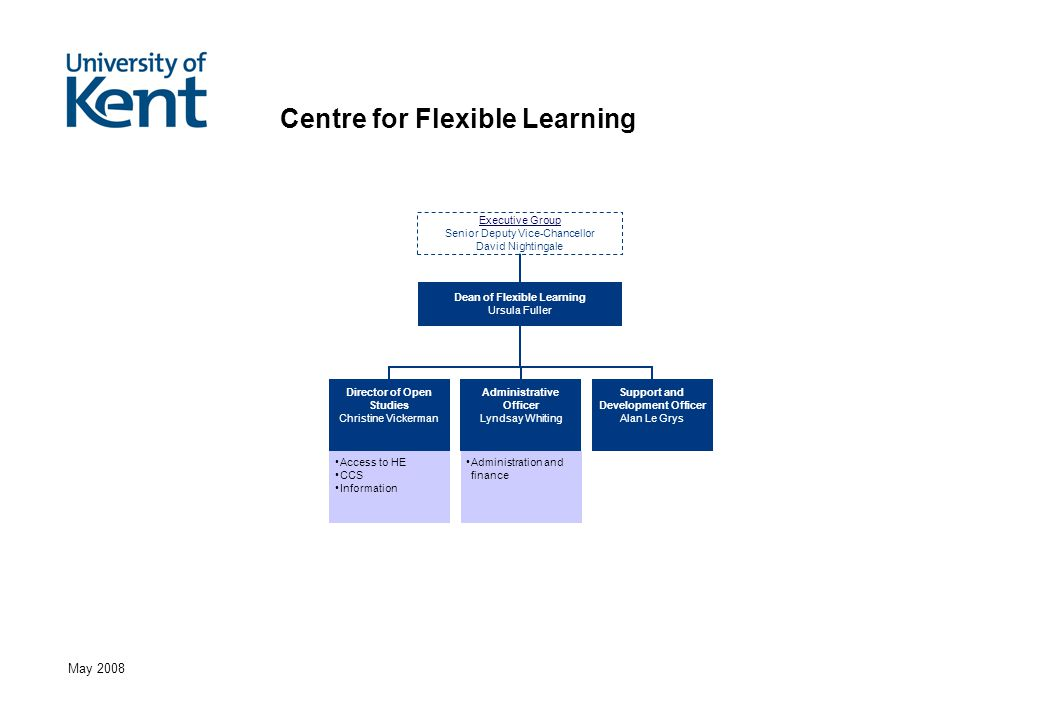 May 2008 Centre for Flexible Learning Access to HE CCS Information Administration and finance