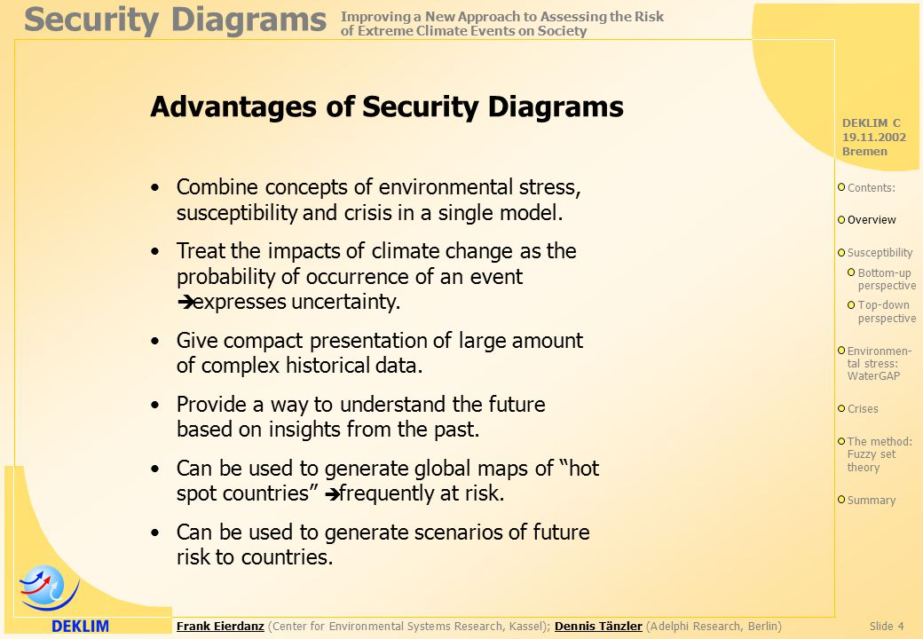 Frank EierdanzFrank Eierdanz (Center for Environmental Systems Research, Kassel); Dennis Tänzler (Adelphi Research, Berlin)Slide 4Dennis Tänzler Security Diagrams Improving a New Approach to Assessing the Risk of Extreme Climate Events on Society DEKLIM C 19.11.2002 Bremen Advantages of Security Diagrams Combine concepts of environmental stress, susceptibility and crisis in a single model.