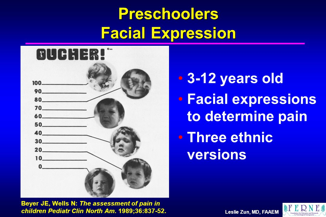 Leslie Zun, MD, FAAEM Preschoolers Facial Expression 3-12 years old Facial expressions to determine pain Three ethnic versions Beyer JE, Wells N: The assessment of pain in children Pediatr Clin North Am.