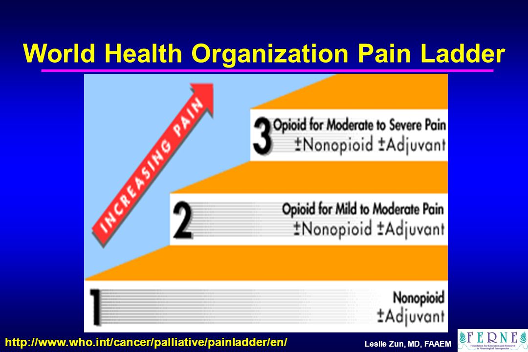 Leslie Zun, MD, FAAEM World Health Organization Pain Ladder http://www.who.int/cancer/palliative/painladder/en/