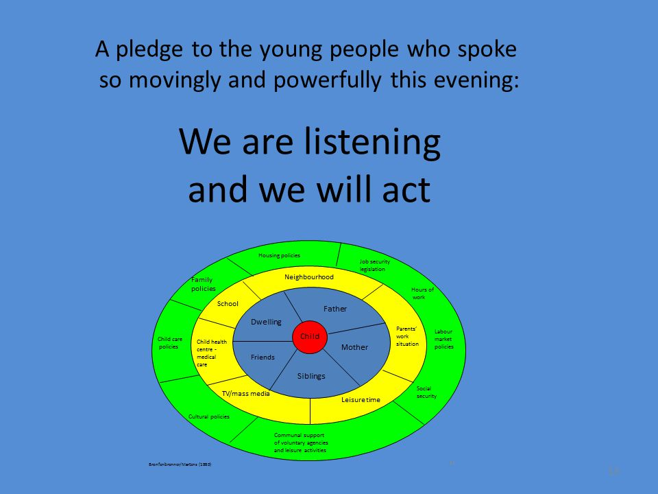 13 A pledge to the young people who spoke so movingly and powerfully this evening: We are listening and we will act