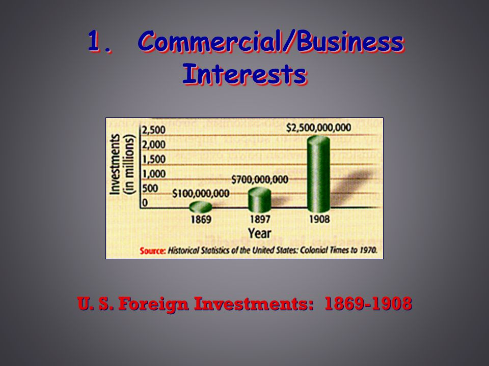 1. Commercial/Business Interests U. S. Foreign Investments: 1869-1908