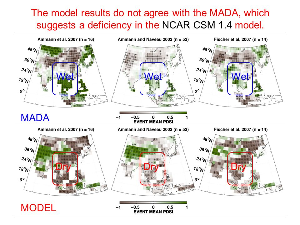 The model results do not agree with the MADA, which suggests a deficiency in the NCAR CSM 1.4 model.