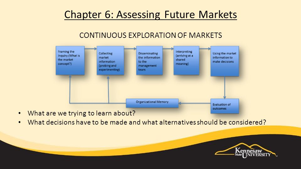 Chapter 6: Assessing Future Markets Interpreting and Acting Interpreting means arriving at a shared meaning about the emerging market – The emphasis on shared meaning is to avoid compartmentalized thinking or departmental silos based decisions – Information Dissemination is the critical input to derive tangible Usage of Market Information in the market learning process Use the market information from interpretation to make informed decisions and actions – The results of the actions are critical feedback to organizational memory for future strategies and continuous improvements Example: – Cloud based services is inevitable as it is niche, competitive and cost effective, and enables corporates to focus on their core business instead of IT services (Interpreting) – Strategic Decisions to invest keeping Data in-house (for Real-time BI and Analytics) but moving applications to niche cloud providers (Acting)
