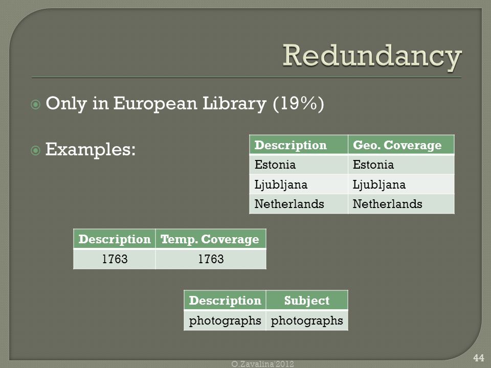  Only in European Library (19%)  Examples: DescriptionGeo.