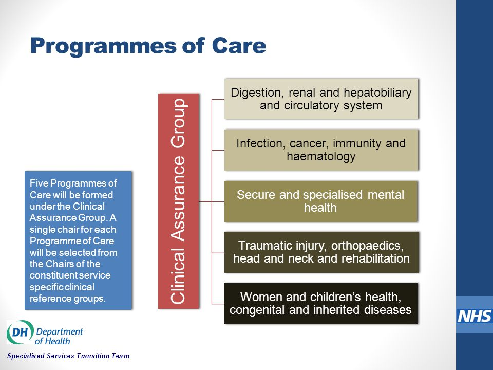 Programmes of Care Clinical Assurance Group Digestion, renal and hepatobiliary and circulatory system Infection, cancer, immunity and haematology Secure and specialised mental health Traumatic injury, orthopaedics, head and neck and rehabilitation Women and children's health, congenital and inherited diseases Five Programmes of Care will be formed under the Clinical Assurance Group.