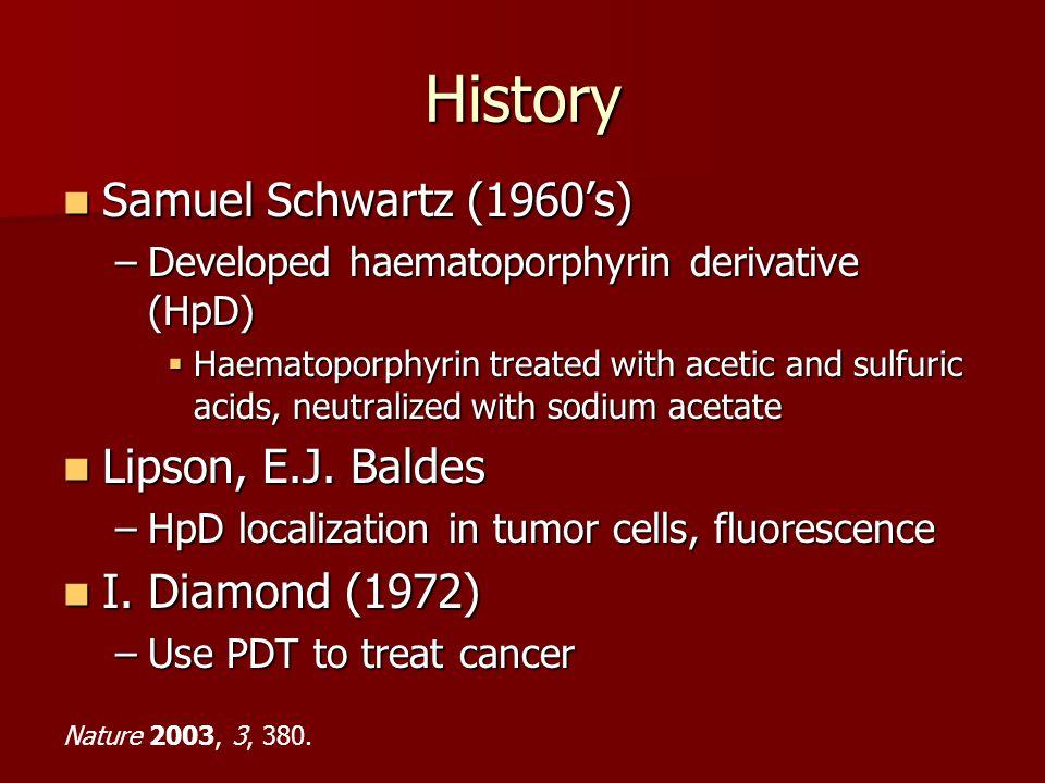 Samuel Schwartz (1960's) Samuel Schwartz (1960's) –Developed haematoporphyrin derivative (HpD)  Haematoporphyrin treated with acetic and sulfuric aci