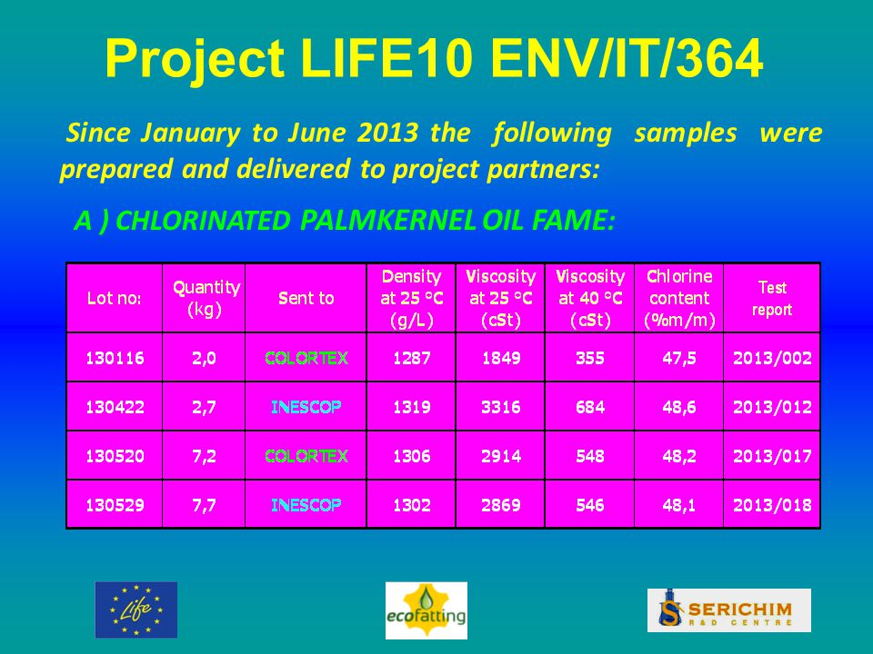 Project LIFE10 ENV/IT/364 Since January to June 2013 the following samples were prepared and delivered to project partners: A ) CHLORINATED PALMKERNEL OIL FAME :