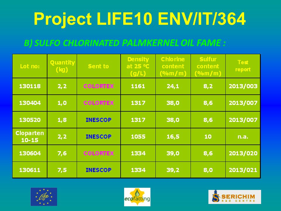 Project LIFE10 ENV/IT/364 B) SULFO CHLORINATED PALMKERNEL OIL FAME :