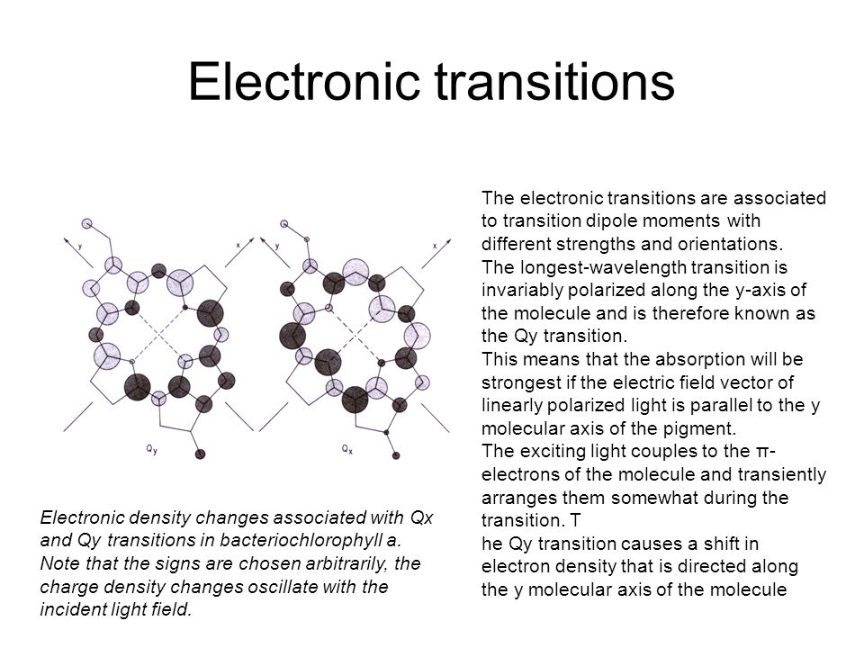 Electronic transitions The electronic transitions are associated to transition dipole moments with different strengths and orientations.