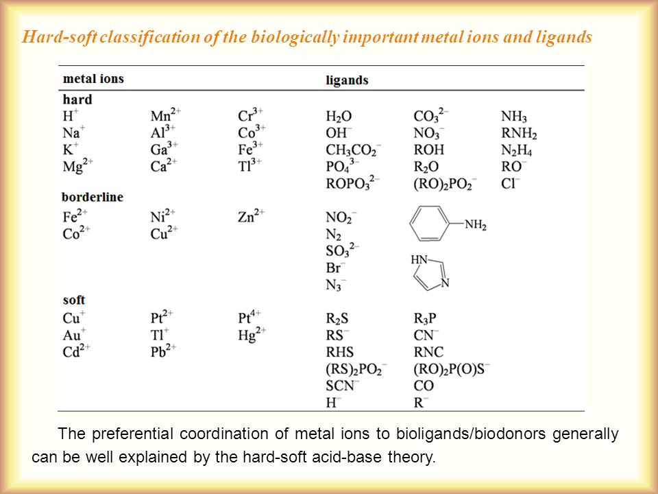 The preferential coordination of metal ions to bioligands/biodonors generally can be well explained by the hard-soft acid-base theory.