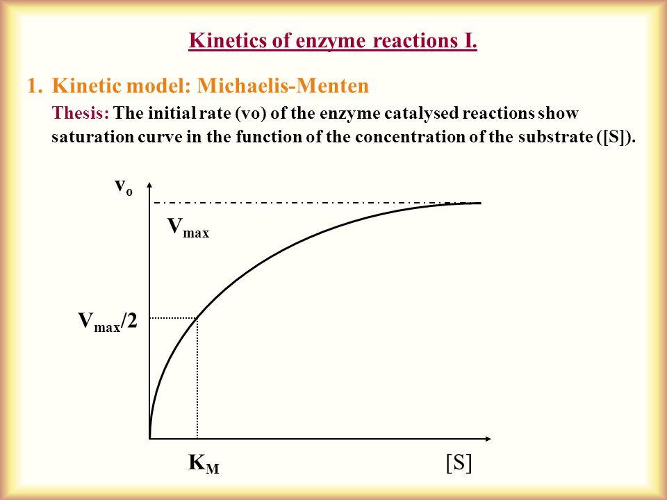 Kinetics of enzyme reactions I.