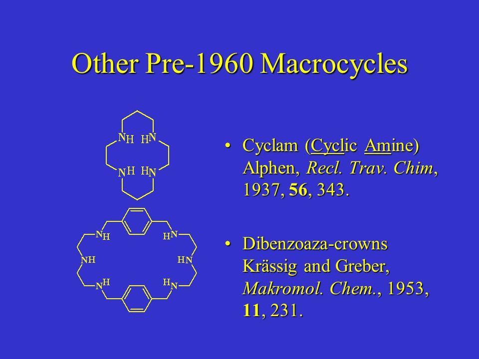 Cyclam (Cyclic Amine) Alphen, Recl. Trav. Chim, 1937, 56, 343.Cyclam (Cyclic Amine) Alphen, Recl.