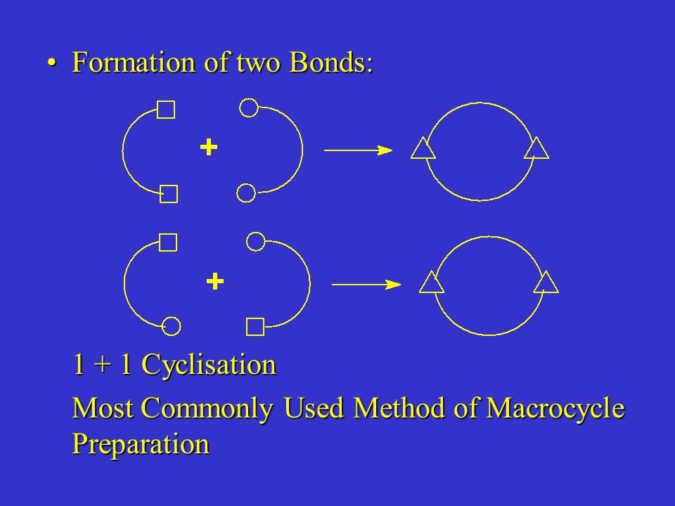 Formation of two Bonds:Formation of two Bonds: 1 + 1 Cyclisation Most Commonly Used Method of Macrocycle Preparation