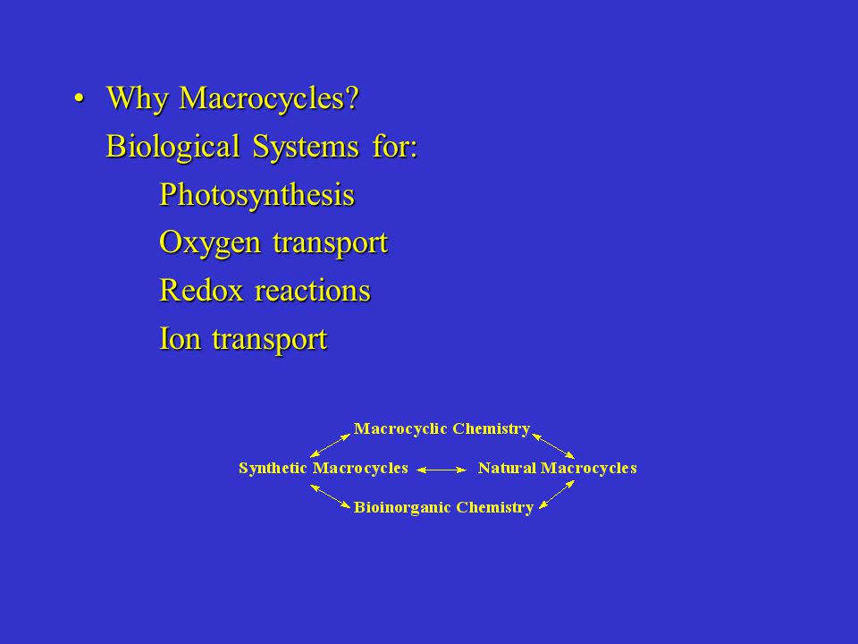 Why Macrocycles?Why Macrocycles.