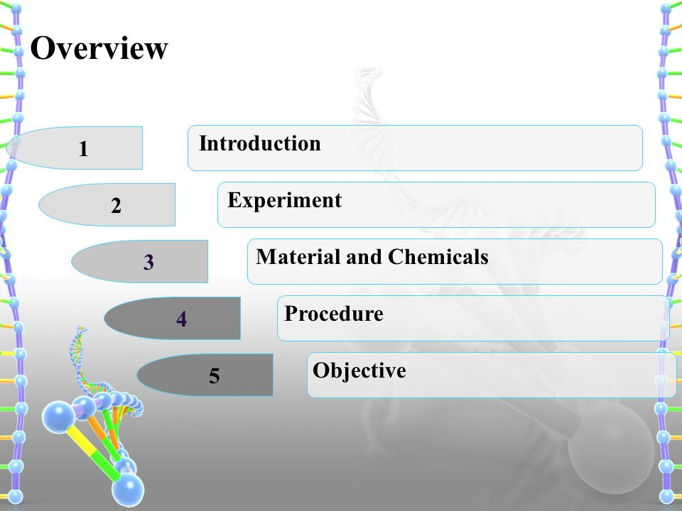 5 Experiment Material and Chemicals Overview Introduction Procedure Objective 1 2 3 4